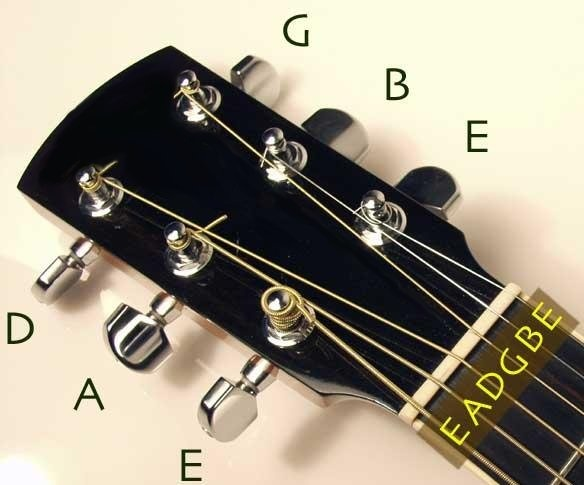 1486709282-len-day-dan-guitar-bang-may-tinh.jpg